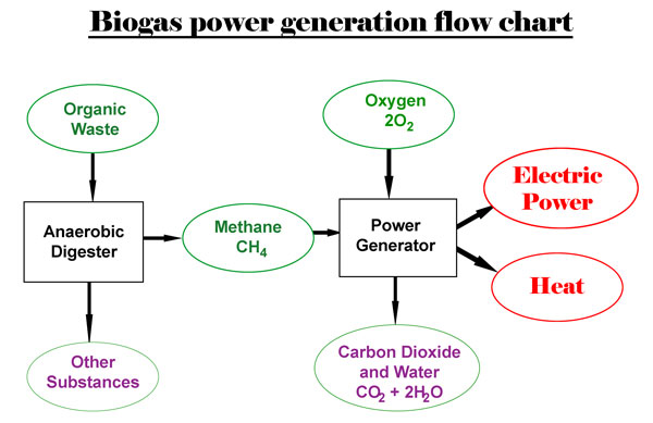 Mega volt solar thermal power plant news nuclear power energy flow diagram ccuart Gallery