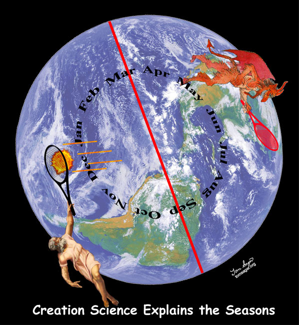 Creation Science Explains the Seasons